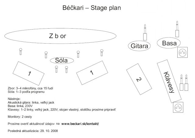 Stage plan speváckeho zboru - Info pre zvukárov, rozmiestnenie zboru pri koncertoch